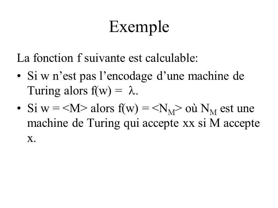 Exemple La fonction f suivante est calculable: