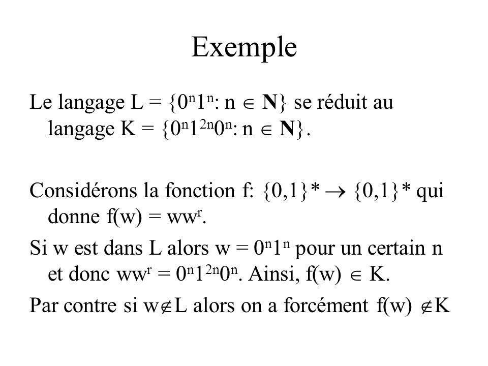 Exemple Le langage L = {0n1n: n  N} se réduit au langage K = {0n12n0n: n  N}. Considérons la fonction f: {0,1}*  {0,1}* qui donne f(w) = wwr.