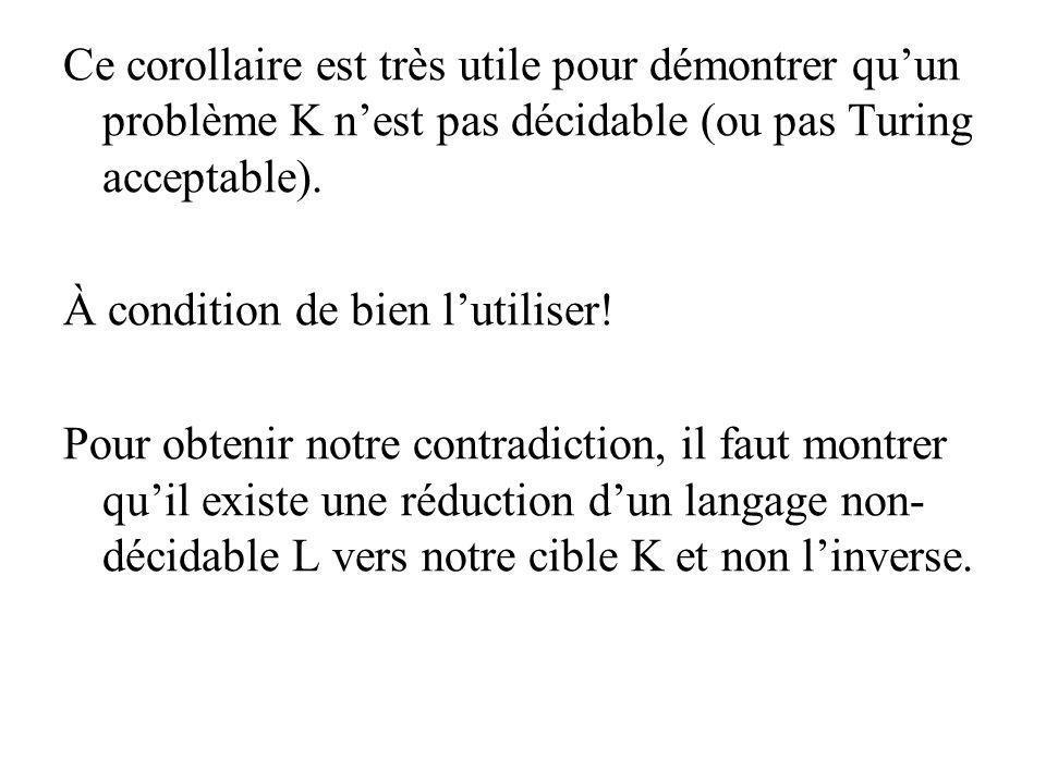 Ce corollaire est très utile pour démontrer qu'un problème K n'est pas décidable (ou pas Turing acceptable).