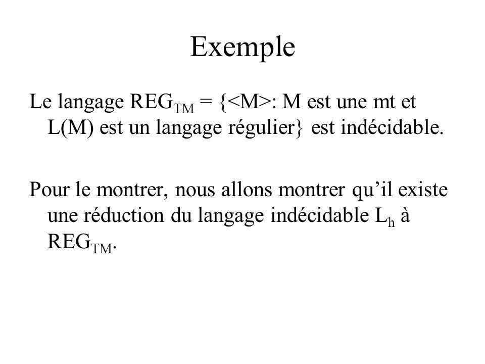 Exemple Le langage REGTM = {<M>: M est une mt et L(M) est un langage régulier} est indécidable.