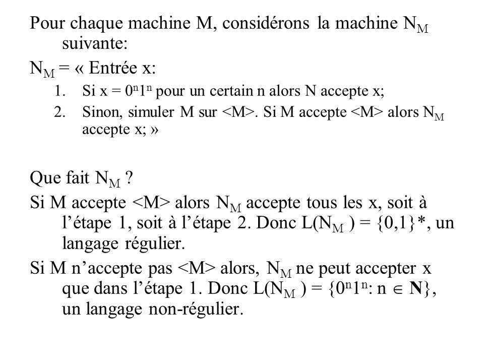 Pour chaque machine M, considérons la machine NM suivante: