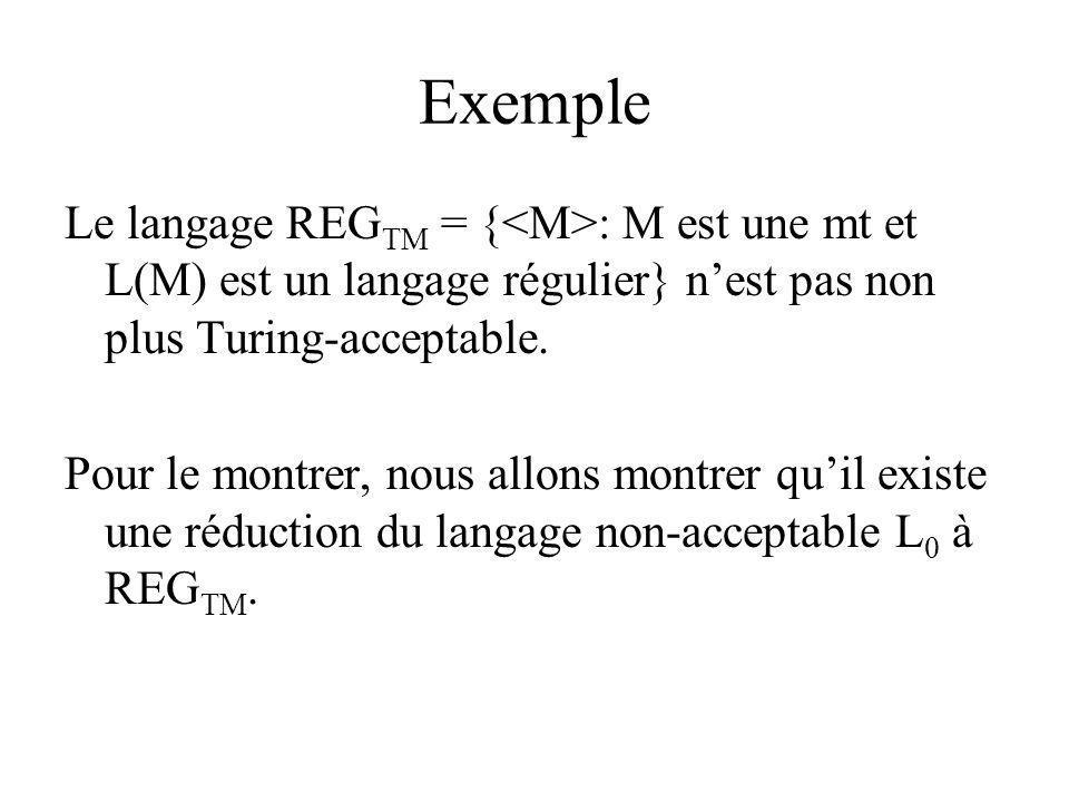 Exemple Le langage REGTM = {<M>: M est une mt et L(M) est un langage régulier} n'est pas non plus Turing-acceptable.