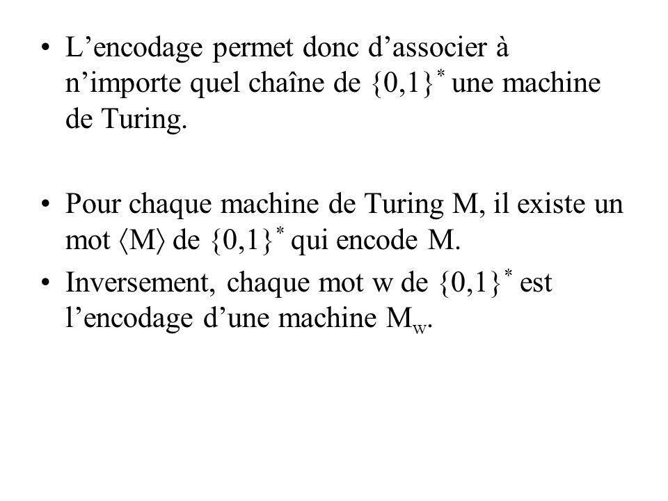 L'encodage permet donc d'associer à n'importe quel chaîne de {0,1}