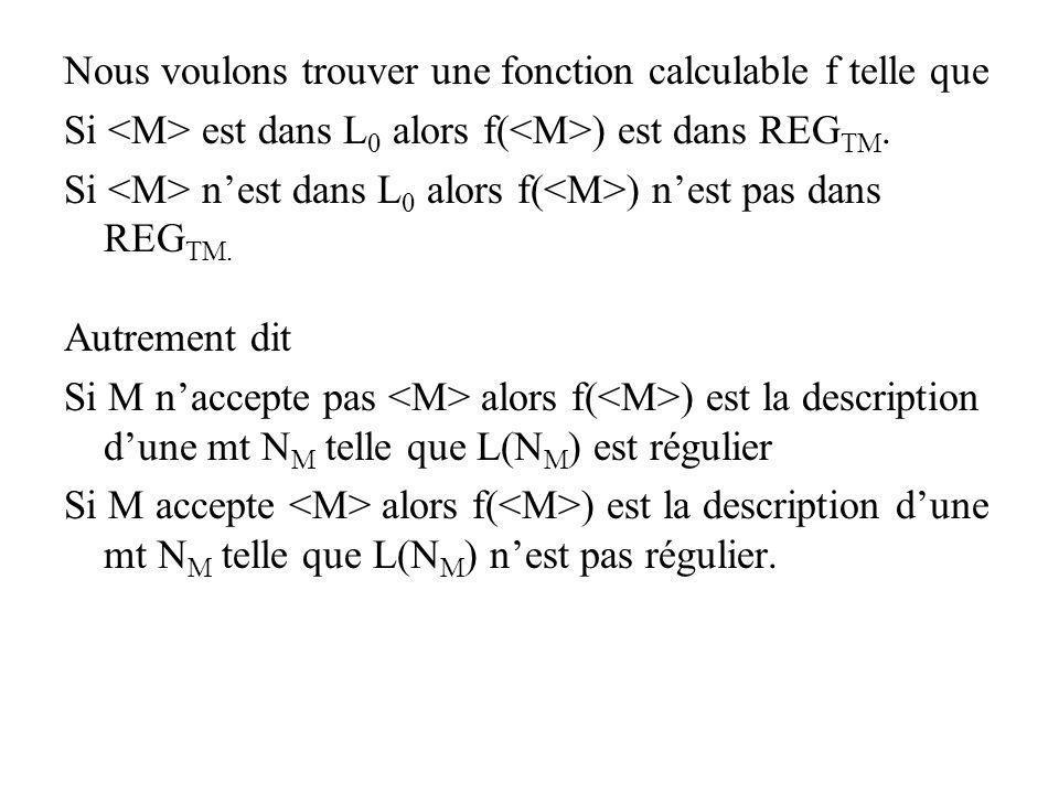 Nous voulons trouver une fonction calculable f telle que
