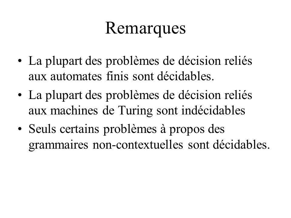Remarques La plupart des problèmes de décision reliés aux automates finis sont décidables.
