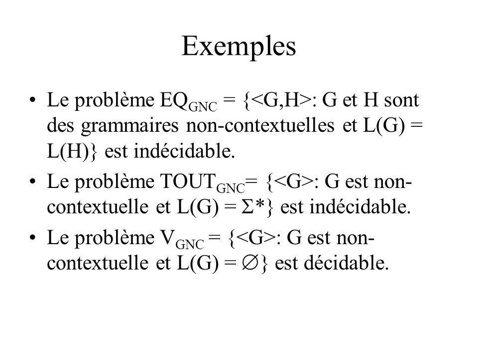 Exemples Le problème EQGNC = {<G,H>: G et H sont des grammaires non-contextuelles et L(G) = L(H)} est indécidable.