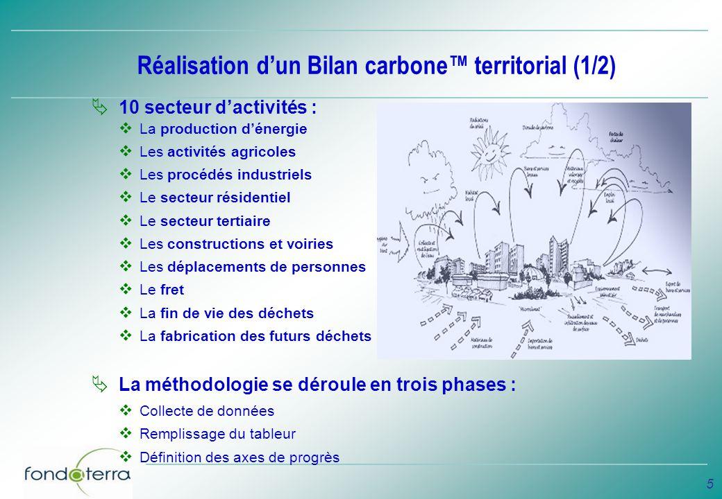 Réalisation d'un Bilan carbone™ territorial (1/2)