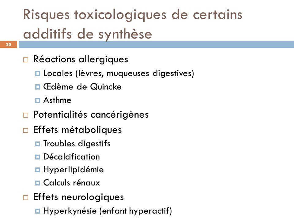 Risques toxicologiques de certains additifs de synthèse