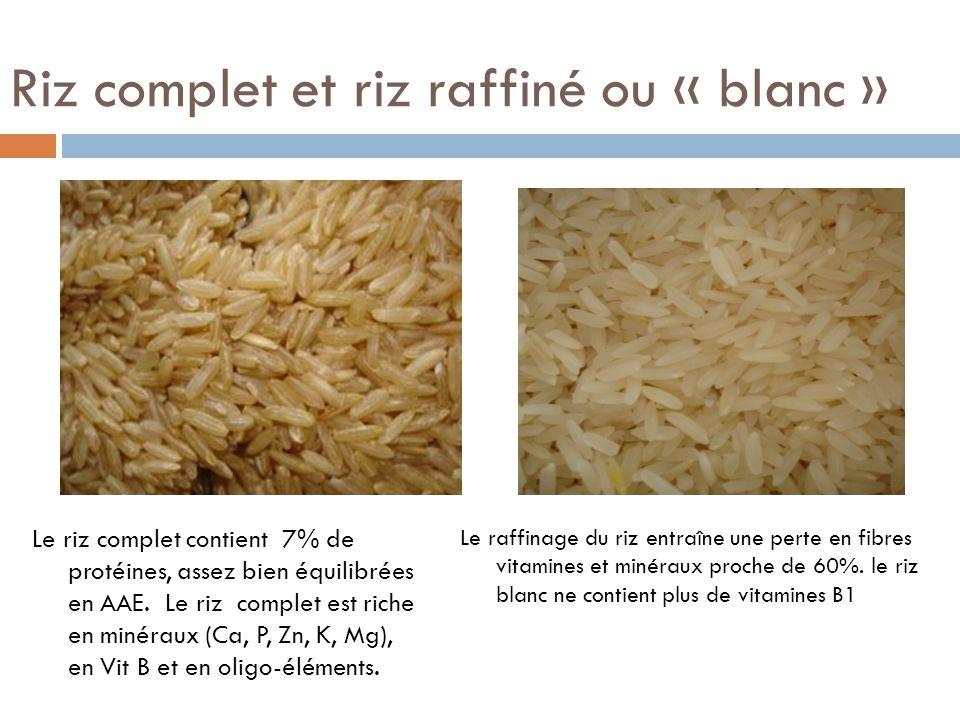 Riz complet et riz raffiné ou « blanc »