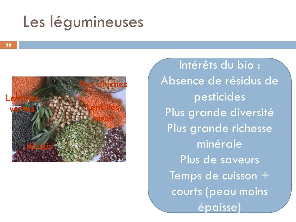 Les légumineuses Intérêts du bio : Absence de résidus de pesticides