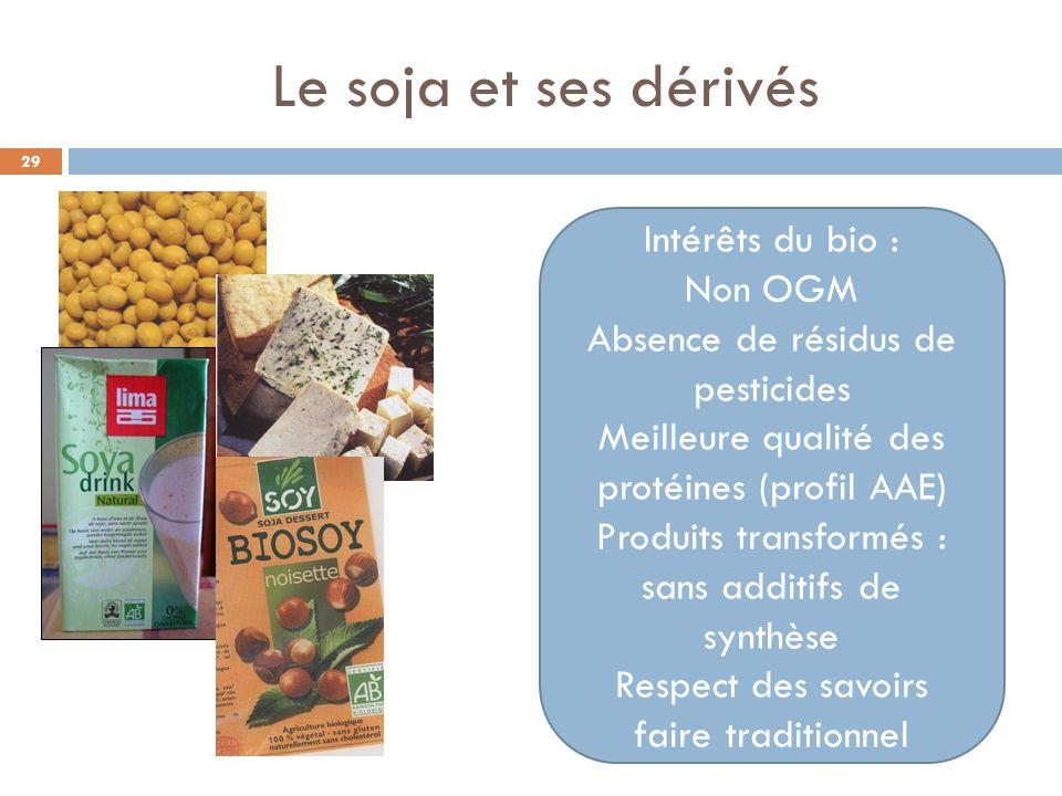 Le soja et ses dérivés Intérêts du bio : Non OGM