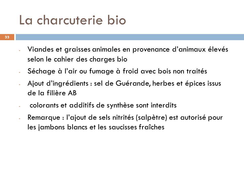 La charcuterie bio Viandes et graisses animales en provenance d'animaux élevés selon le cahier des charges bio.