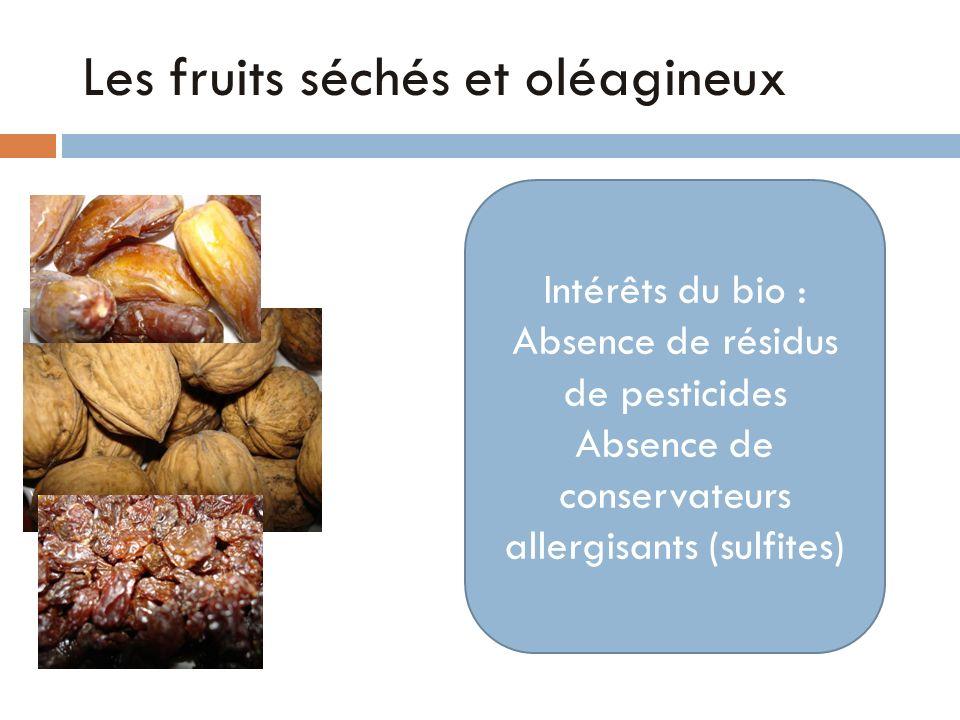 Les fruits séchés et oléagineux