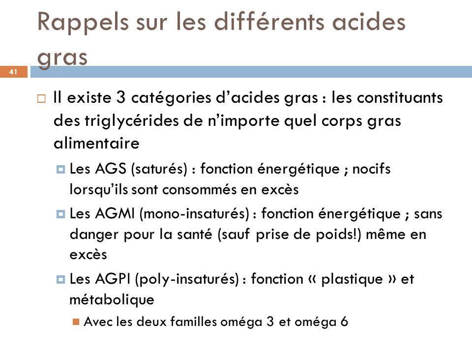 Rappels sur les différents acides gras