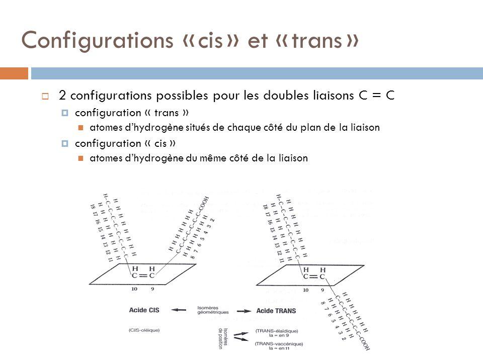 Configurations « cis » et « trans »