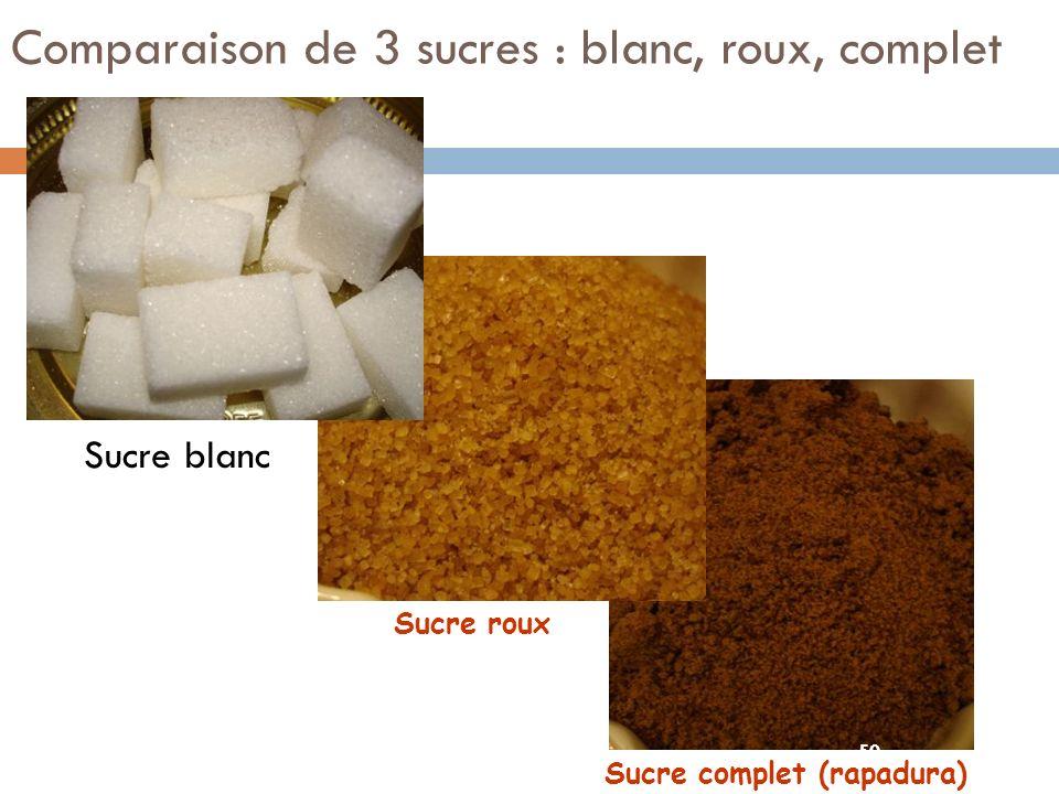 Comparaison de 3 sucres : blanc, roux, complet