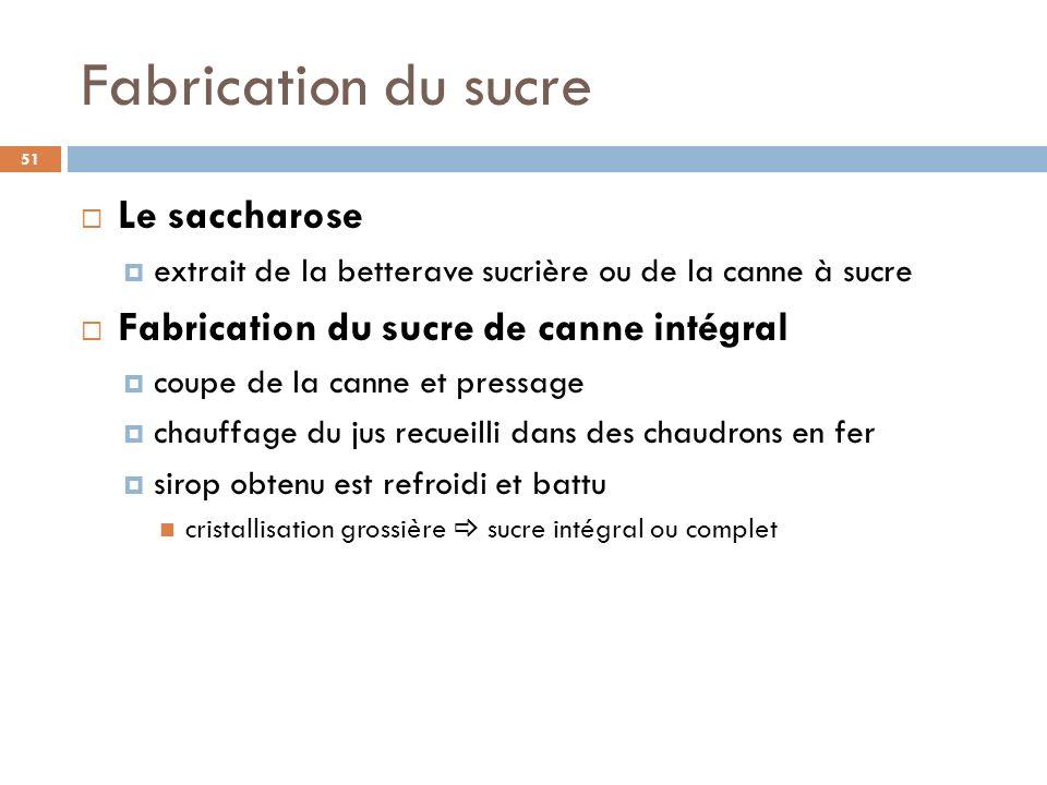 Fabrication du sucre Le saccharose