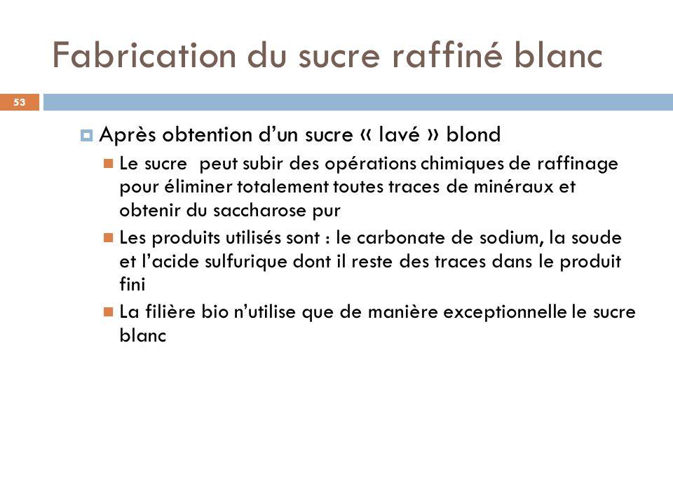 Fabrication du sucre raffiné blanc