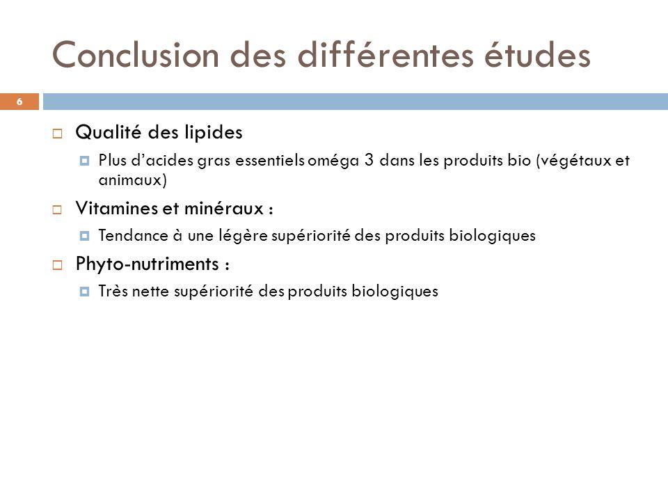 Conclusion des différentes études