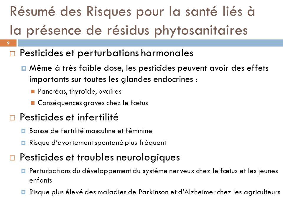 Résumé des Risques pour la santé liés à la présence de résidus phytosanitaires