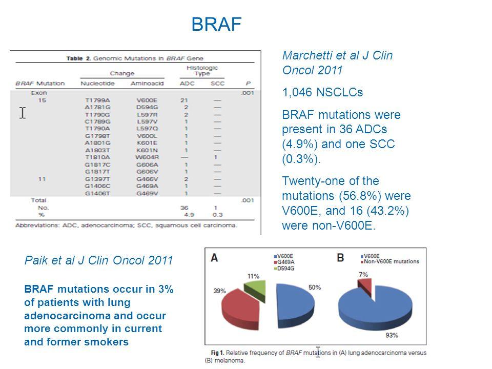 BRAF Marchetti et al J Clin Oncol 2011 1,046 NSCLCs