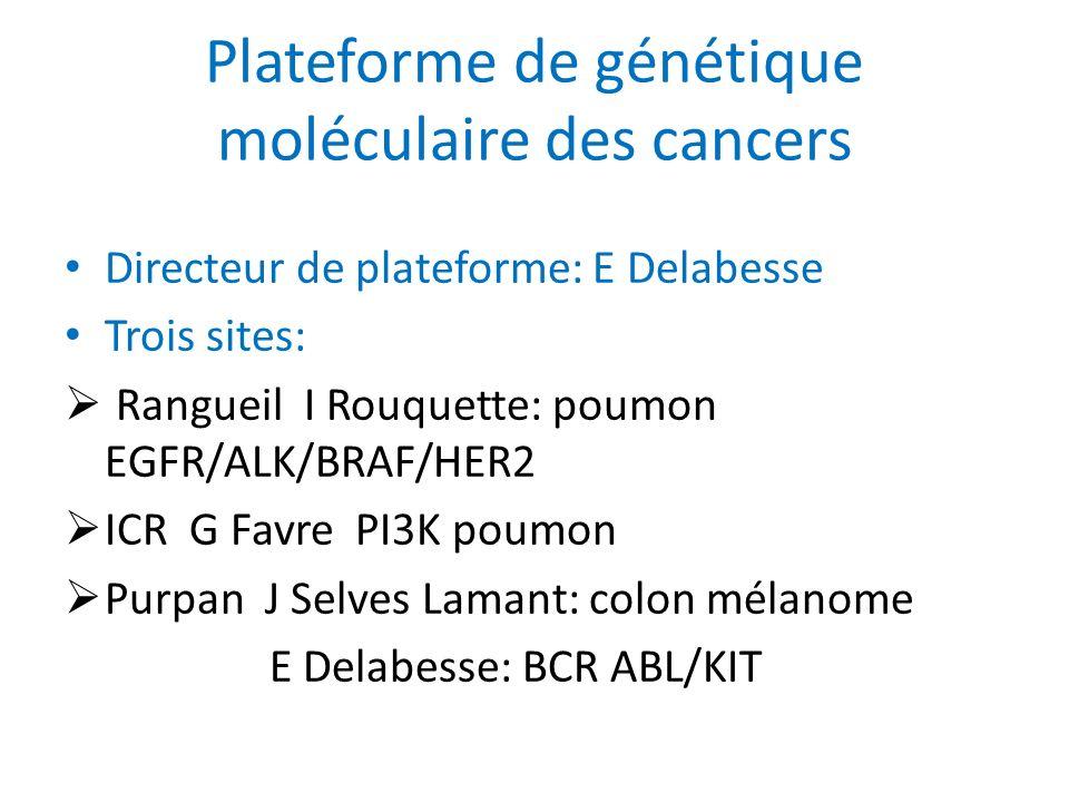 Plateforme de génétique moléculaire des cancers
