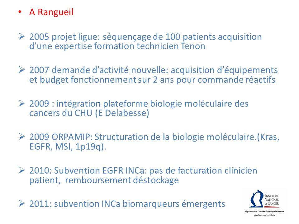 A Rangueil 2005 projet ligue: séquençage de 100 patients acquisition d'une expertise formation technicien Tenon.