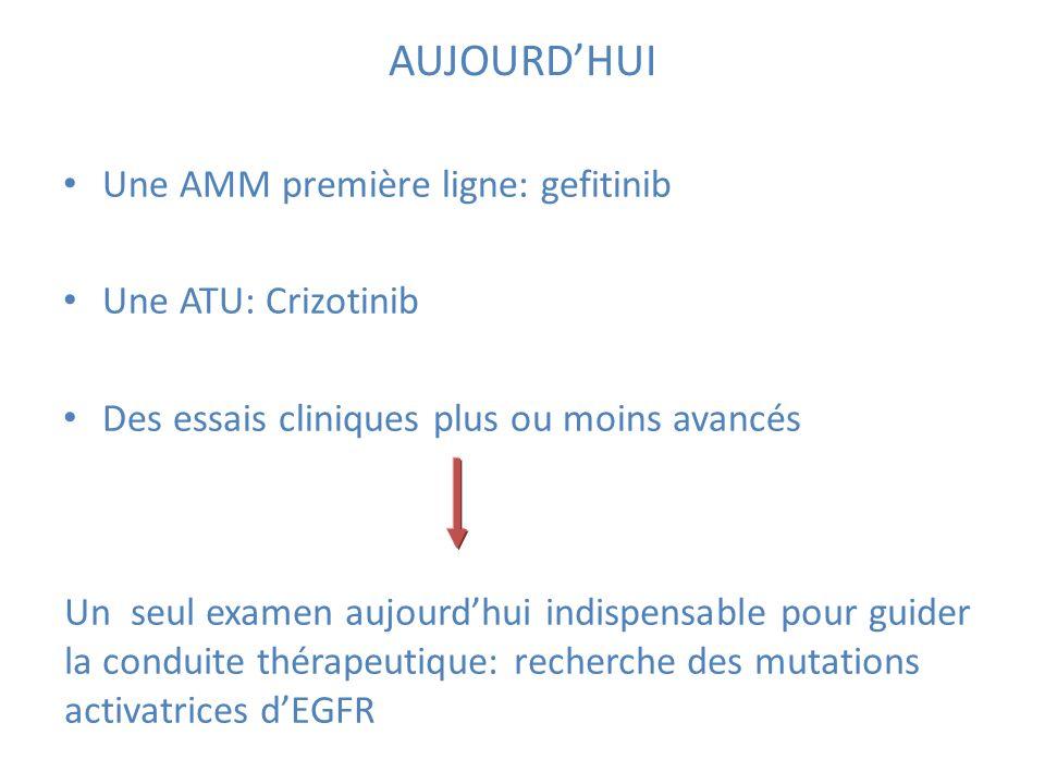 AUJOURD'HUI Une AMM première ligne: gefitinib Une ATU: Crizotinib
