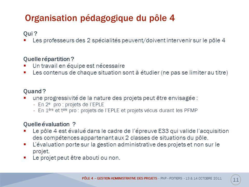Organisation pédagogique du pôle 4