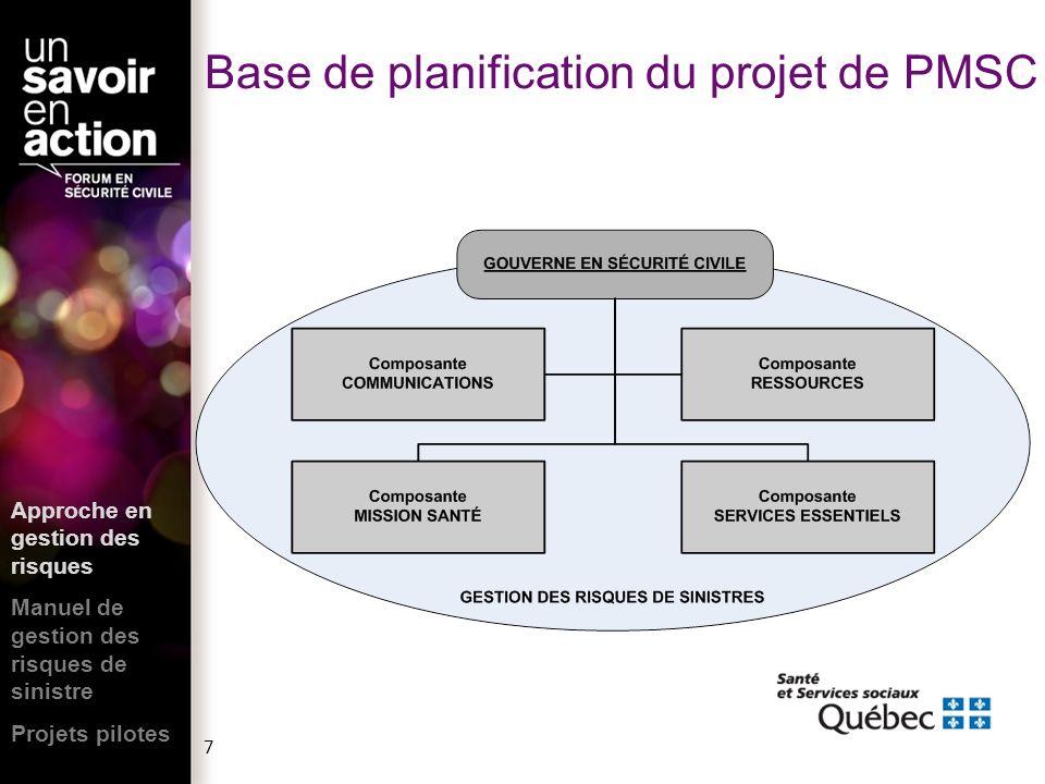 Base de planification du projet de PMSC