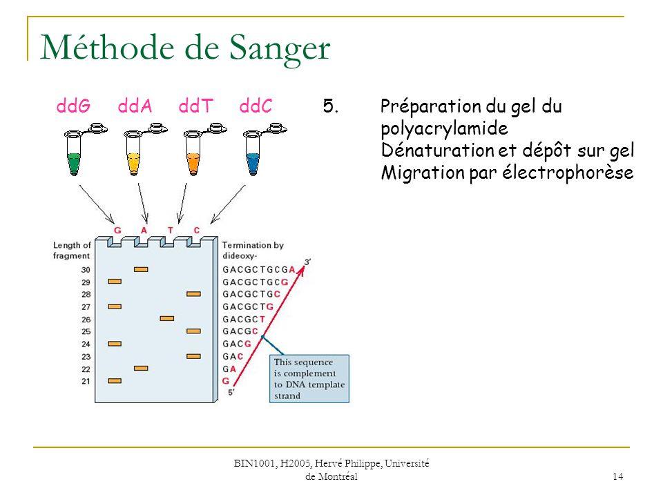 BIN1001, H2005, Hervé Philippe, Université de Montréal