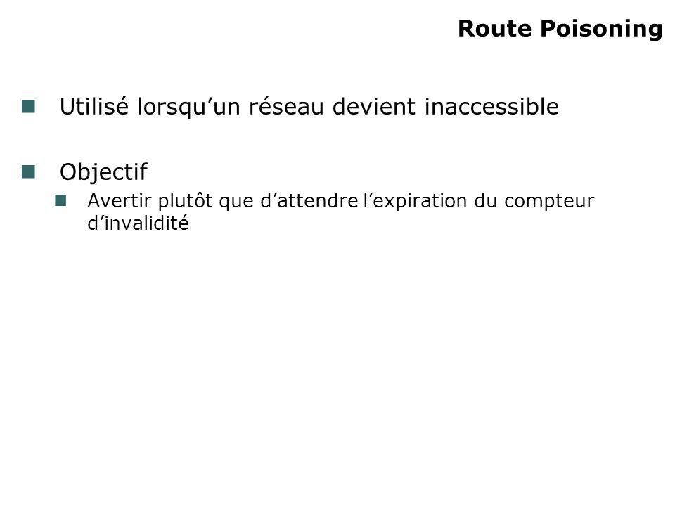 Utilisé lorsqu'un réseau devient inaccessible Objectif
