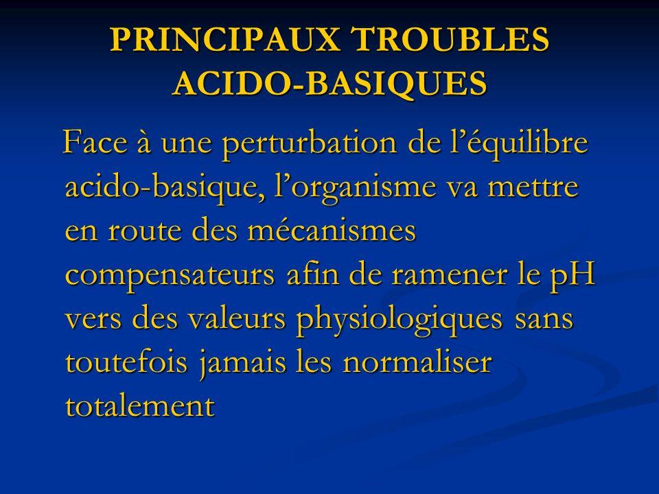 PRINCIPAUX TROUBLES ACIDO-BASIQUES