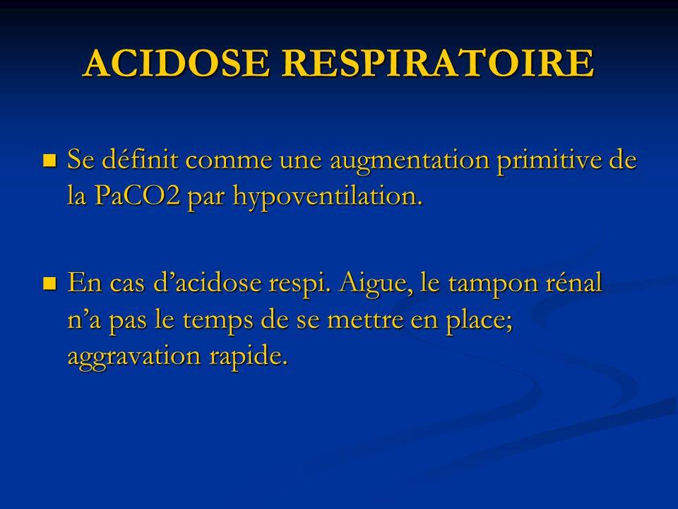 ACIDOSE RESPIRATOIRE Se définit comme une augmentation primitive de la PaCO2 par hypoventilation.
