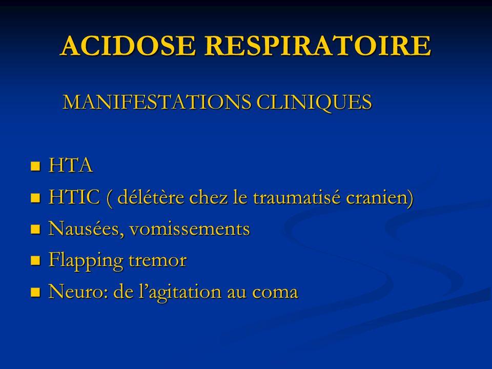 ACIDOSE RESPIRATOIRE MANIFESTATIONS CLINIQUES HTA