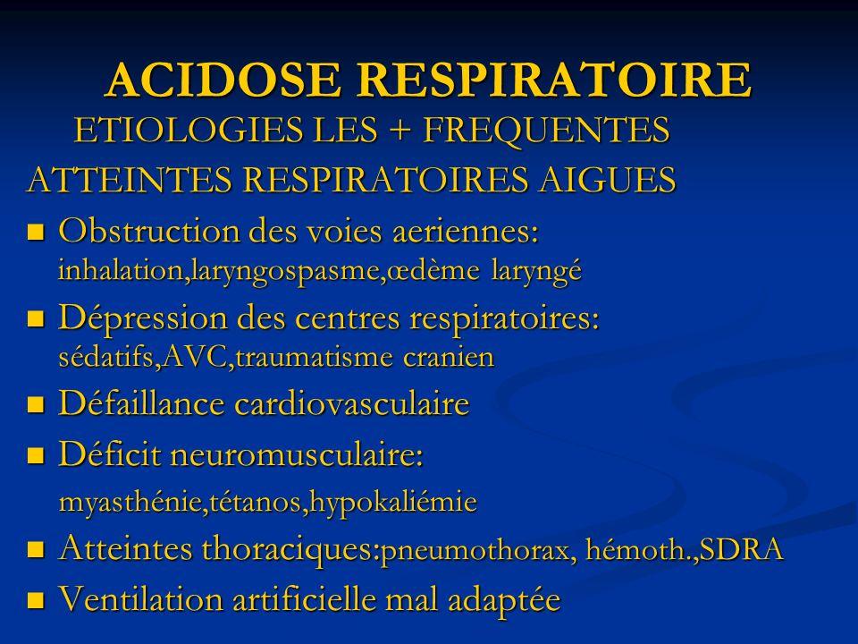 ACIDOSE RESPIRATOIRE ETIOLOGIES LES + FREQUENTES
