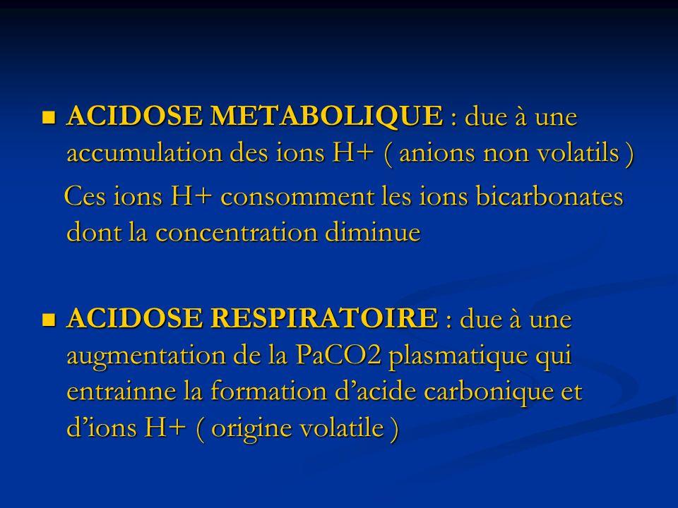 ACIDOSE METABOLIQUE : due à une accumulation des ions H+ ( anions non volatils )