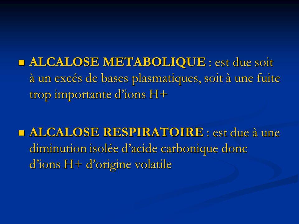 ALCALOSE METABOLIQUE : est due soit à un excés de bases plasmatiques, soit à une fuite trop importante d'ions H+