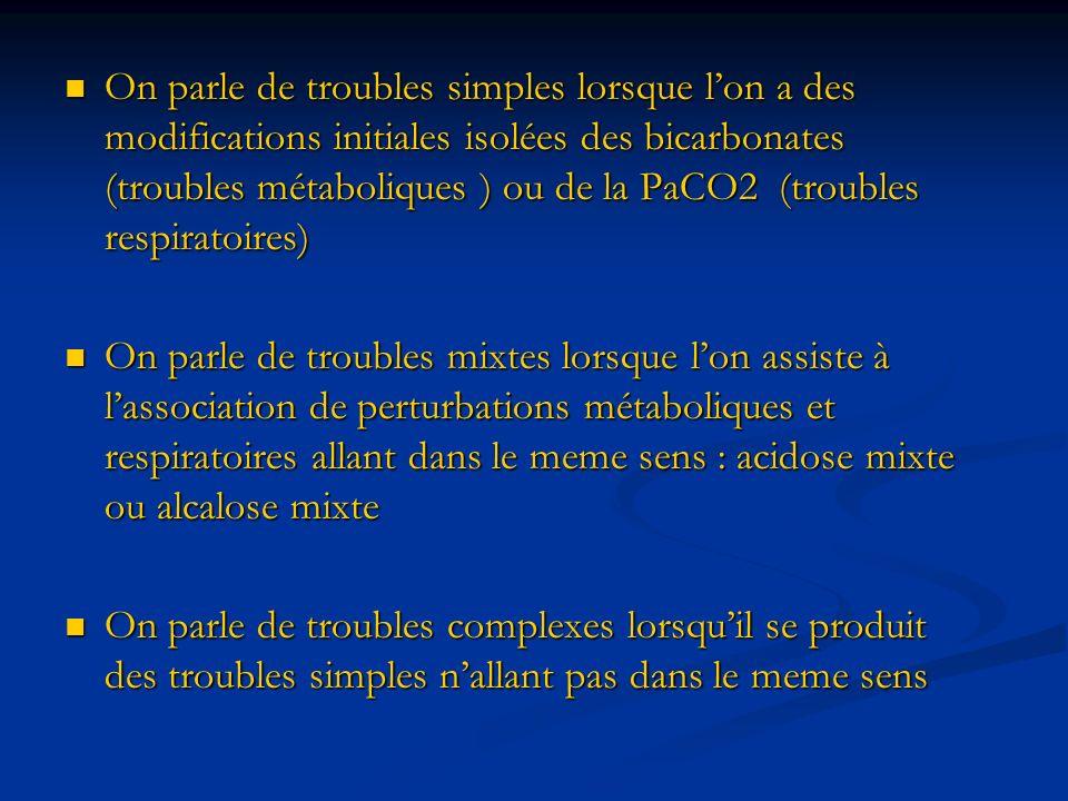 On parle de troubles simples lorsque l'on a des modifications initiales isolées des bicarbonates (troubles métaboliques ) ou de la PaCO2 (troubles respiratoires)