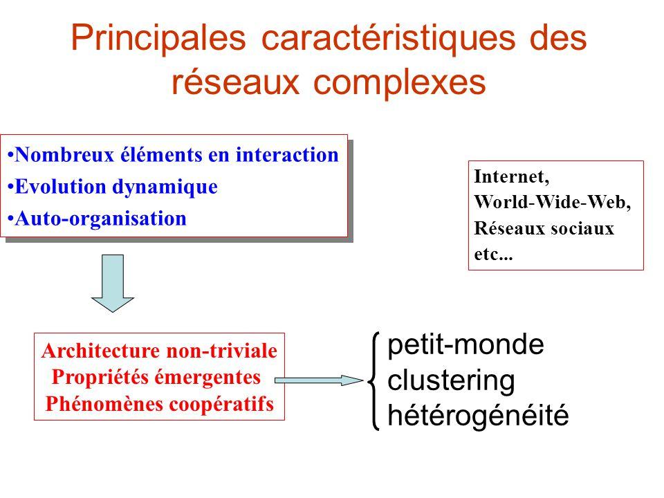 Architecture non-triviale Propriétés émergentes Phénomènes coopératifs