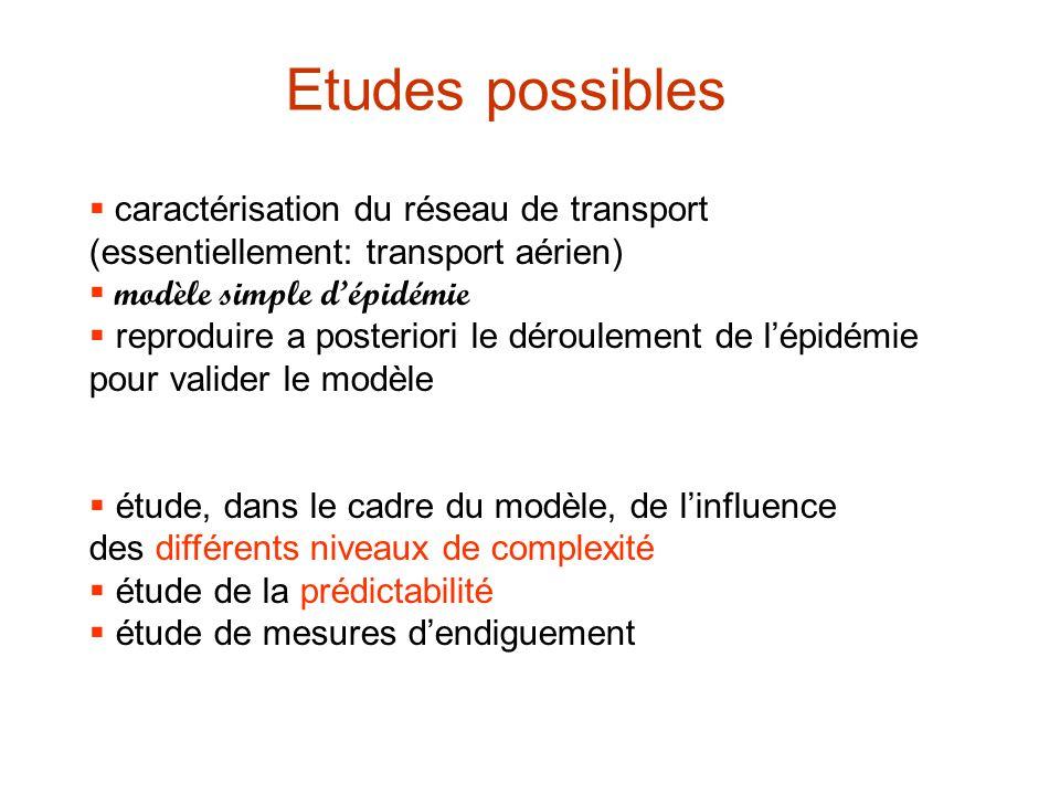 Etudes possibles caractérisation du réseau de transport