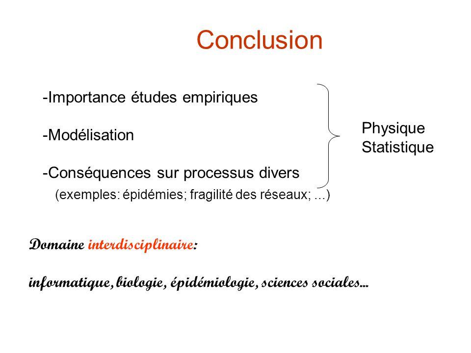 Conclusion -Importance études empiriques -Modélisation Physique