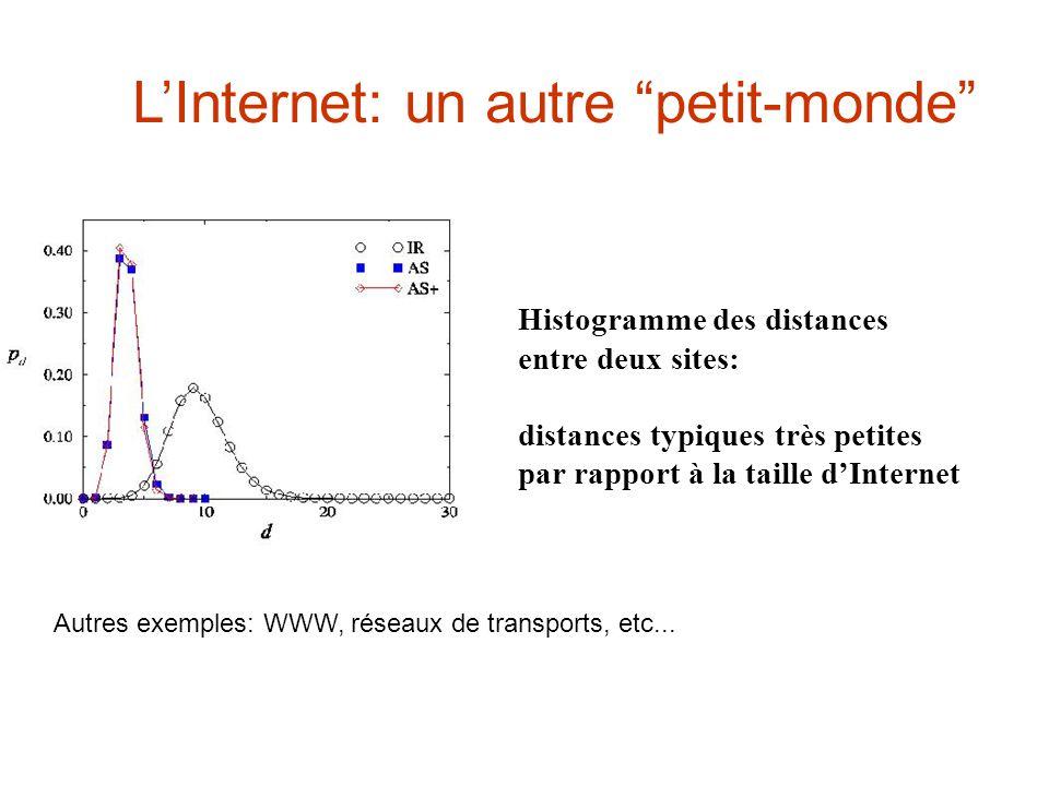 L'Internet: un autre petit-monde