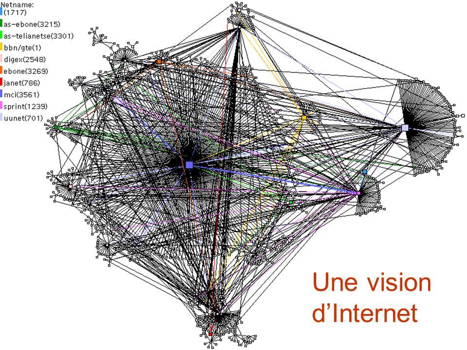 Une vision d'Internet