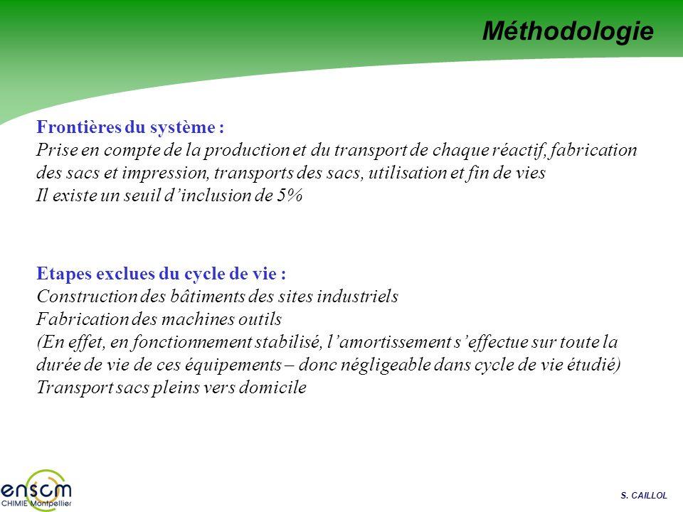 Méthodologie Frontières du système :