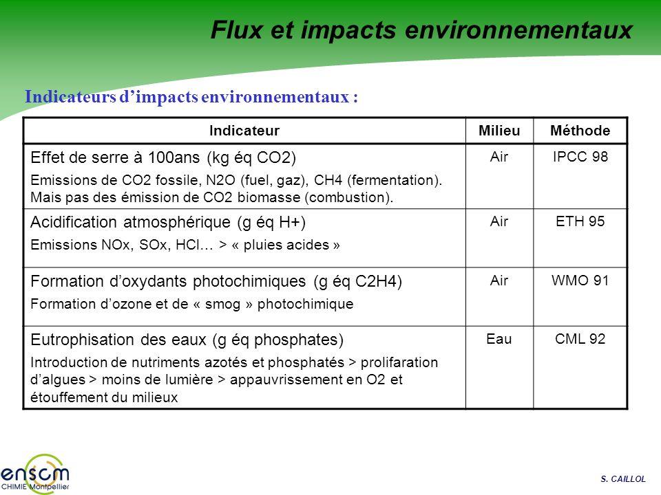 Flux et impacts environnementaux
