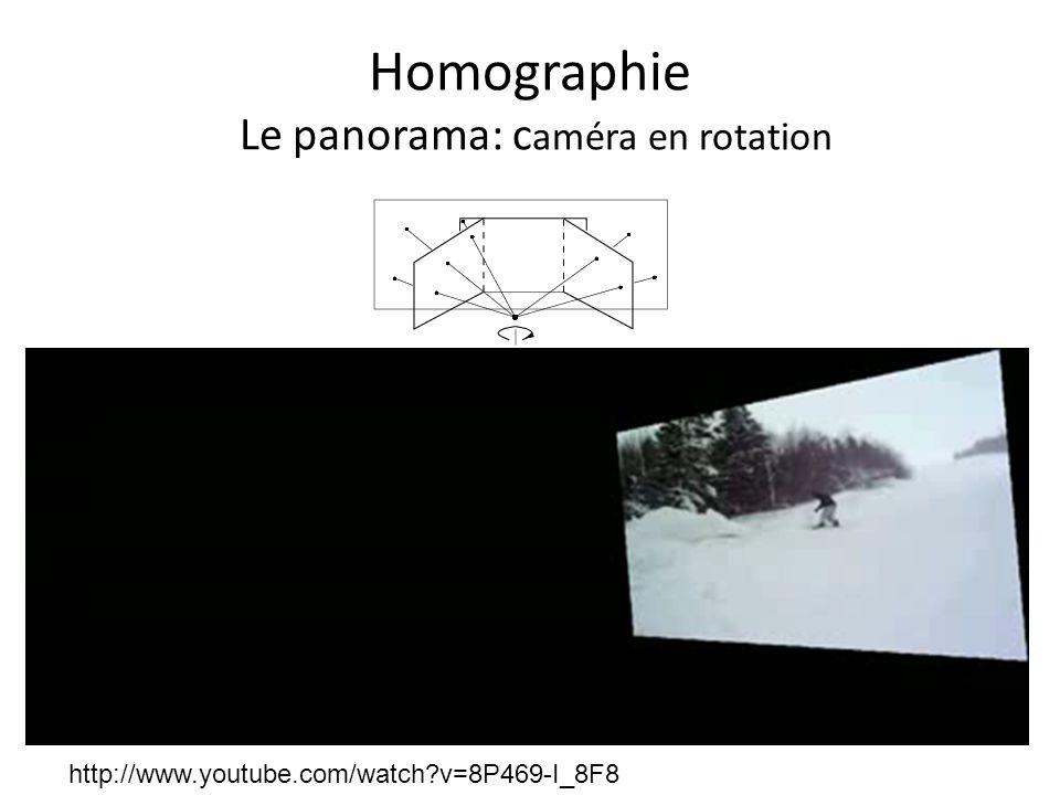 Homographie Le panorama: caméra en rotation