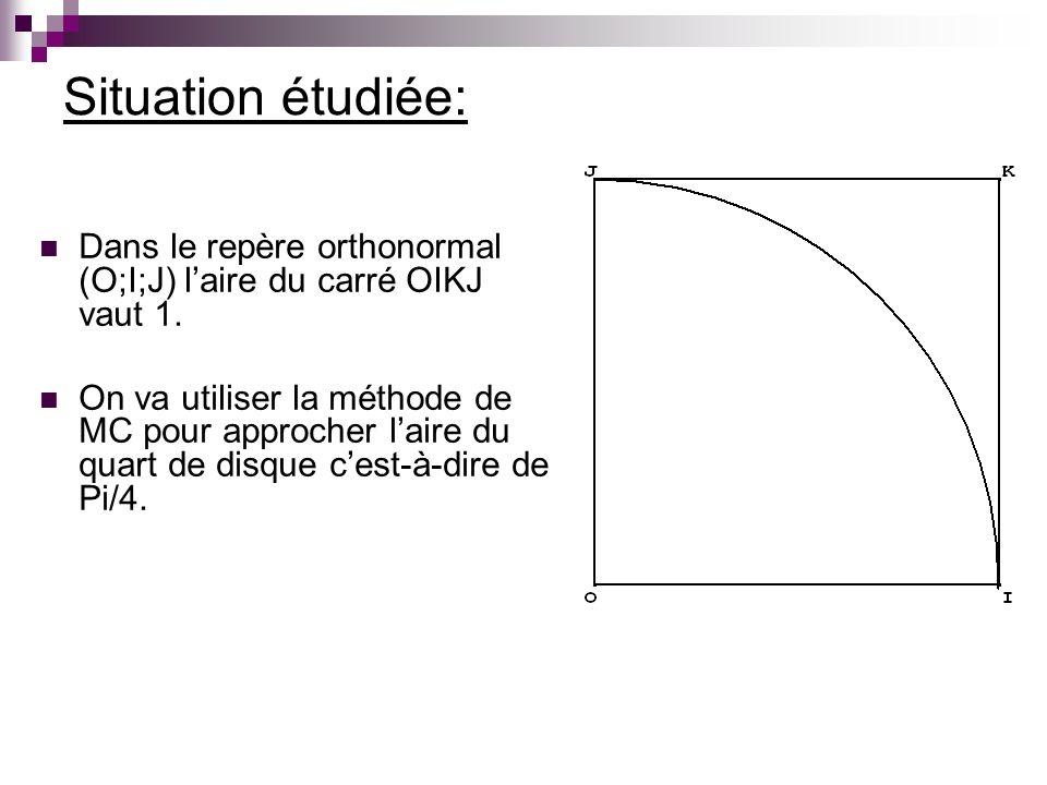 Situation étudiée: Dans le repère orthonormal (O;I;J) l'aire du carré OIKJ vaut 1.