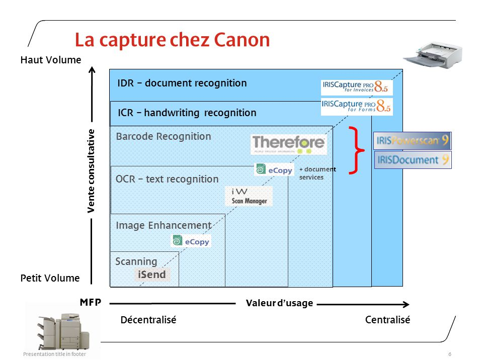 La capture chez Canon Haut Volume IDR – document recognition