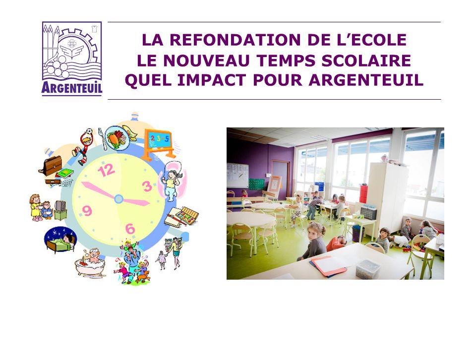 LA REFONDATION DE L'ECOLE LE NOUVEAU TEMPS SCOLAIRE QUEL IMPACT POUR ARGENTEUIL